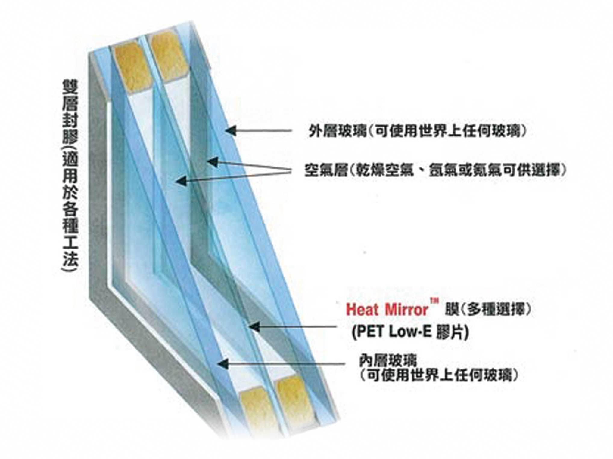 Insulation foam sheet for Thermo ply structural sheathing